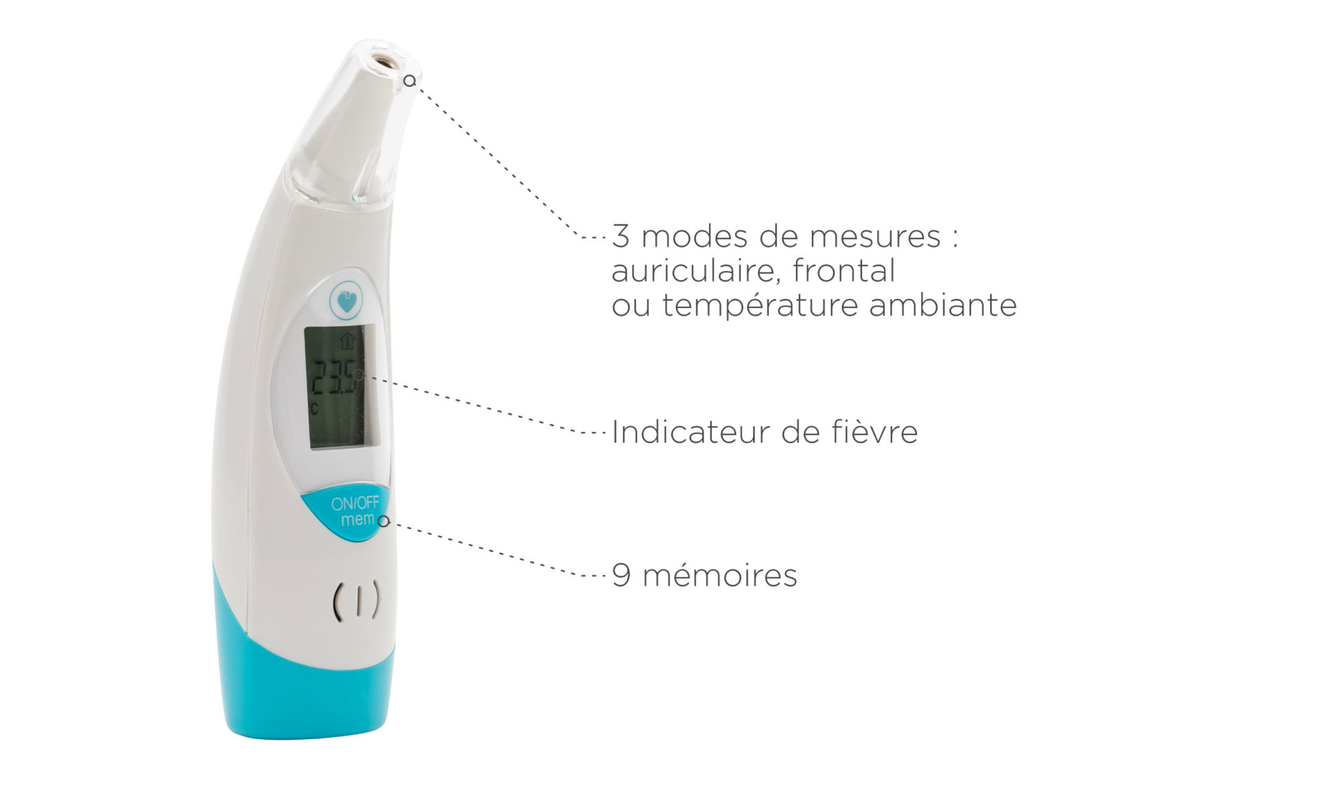 Thermomètre auriculaire et frontal Tempo Duo