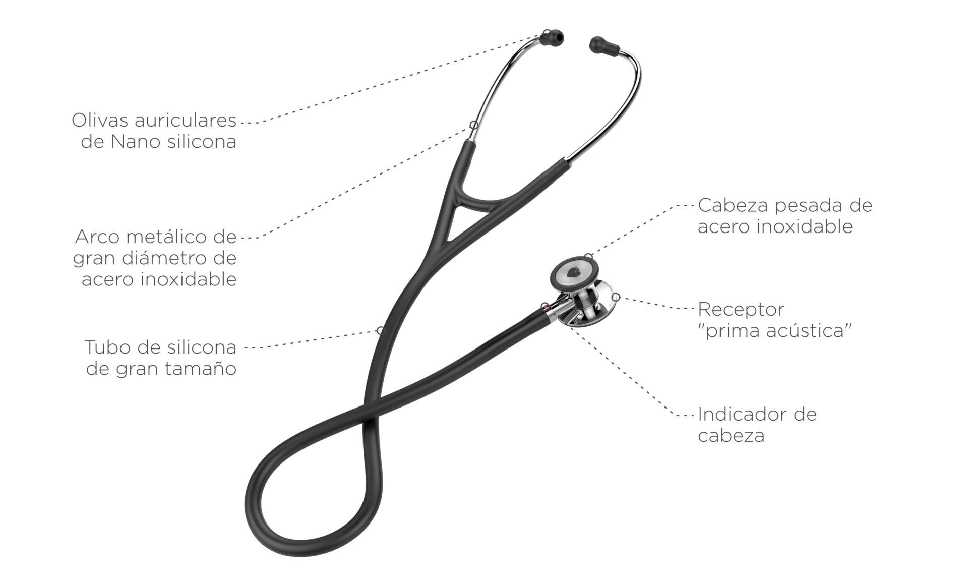 cardioprestigeII-ES